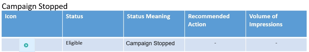 campaign_stopped.png